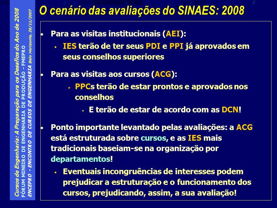 O cenário das avaliações do SINAES: 2008