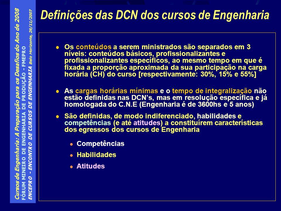 Definições das DCN dos cursos de Engenharia