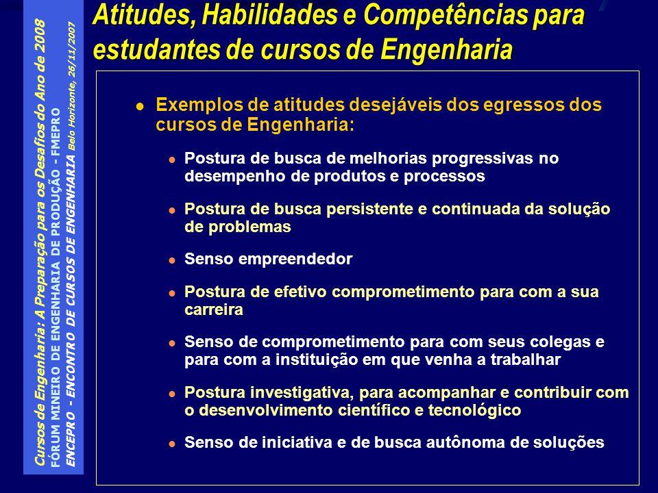 Atitudes, Habilidades e Competências para