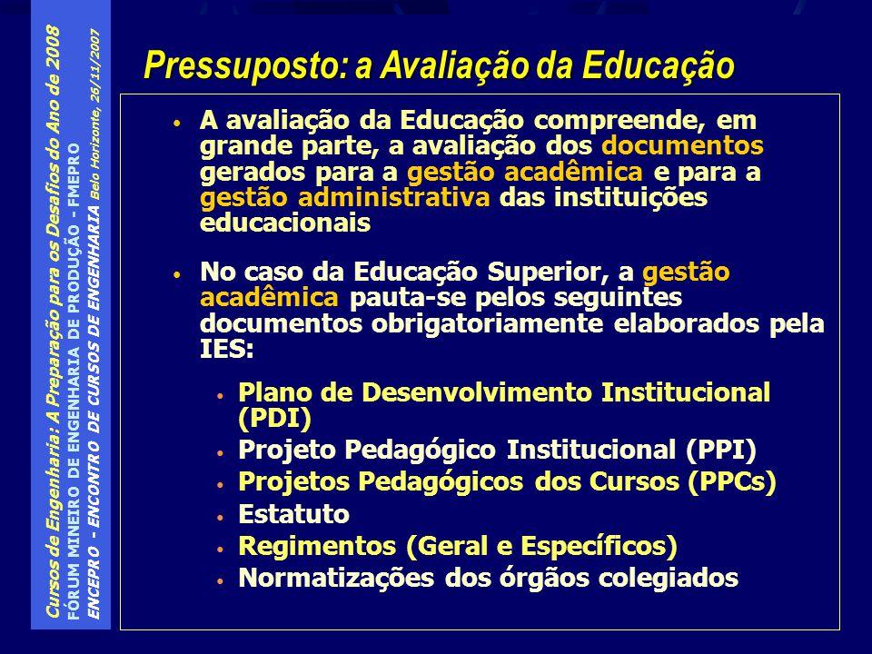 Pressuposto: a Avaliação da Educação