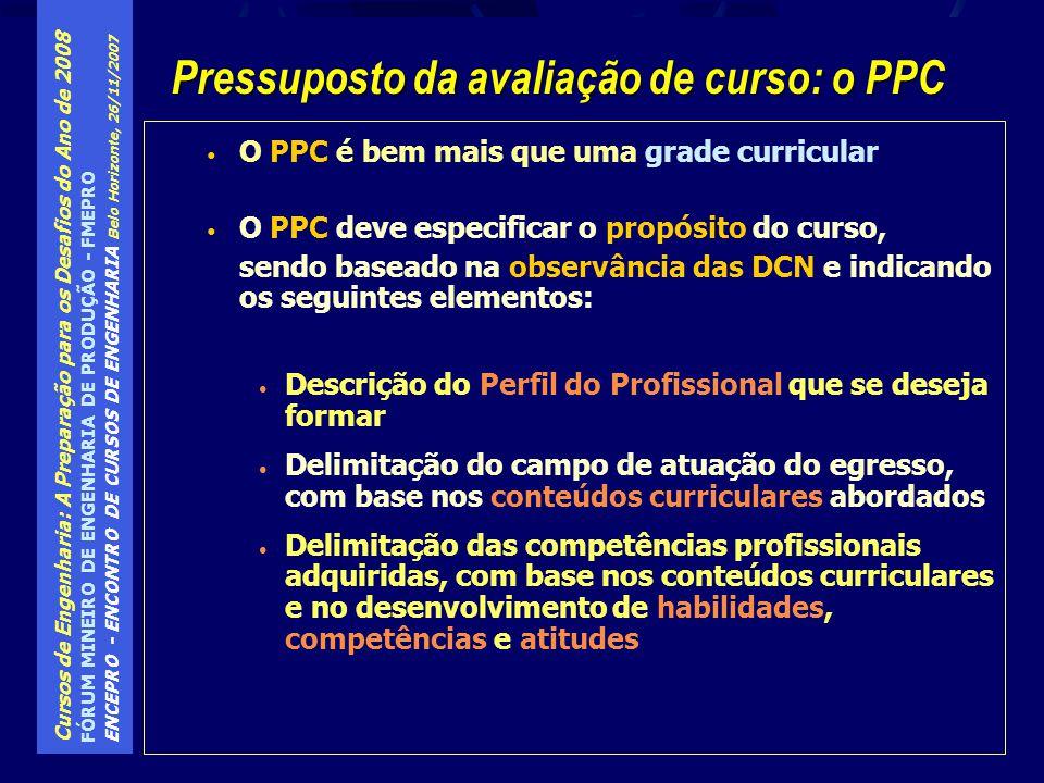 Pressuposto da avaliação de curso: o PPC