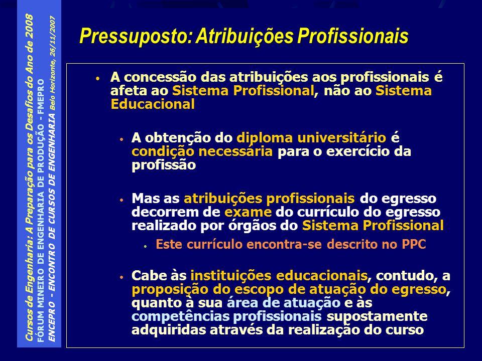 Pressuposto: Atribuições Profissionais