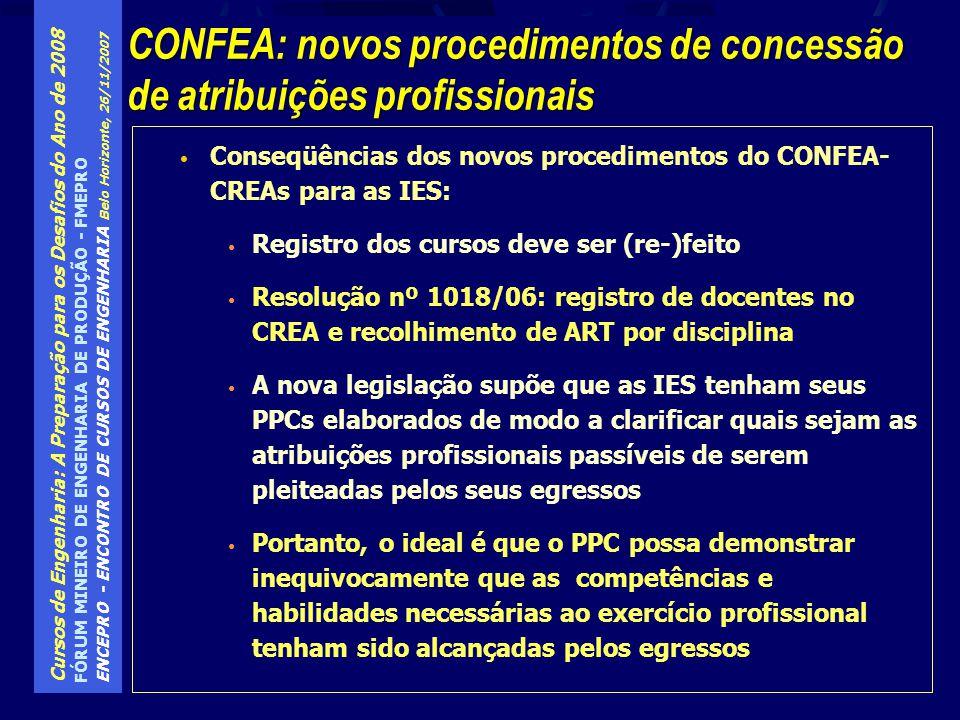 CONFEA: novos procedimentos de concessão de atribuições profissionais