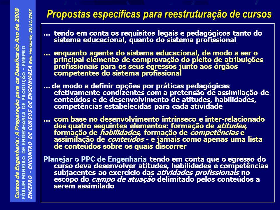 Propostas específicas para reestruturação de cursos