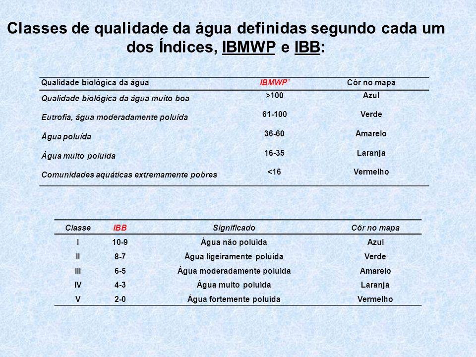 Classes de qualidade da água definidas segundo cada um dos Índices, IBMWP e IBB: