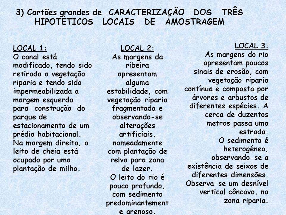 3) Cartões grandes de CARACTERIZAÇÃO DOS TRÊS HIPOTÉTICOS LOCAIS DE AMOSTRAGEM