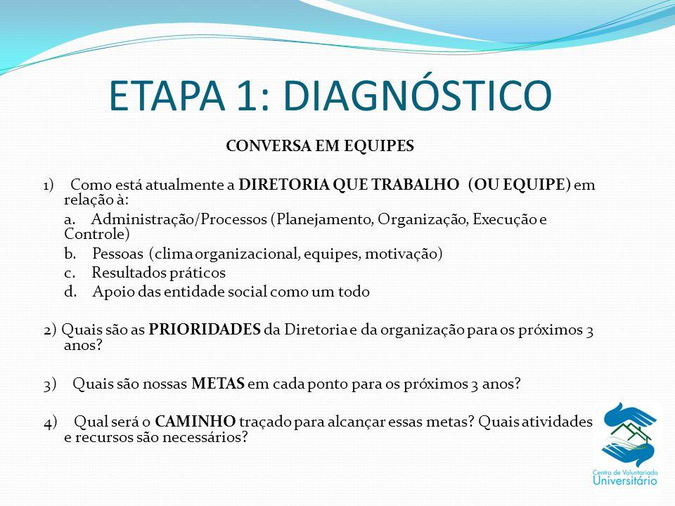 ETAPA 1: DIAGNÓSTICO CONVERSA EM EQUIPES