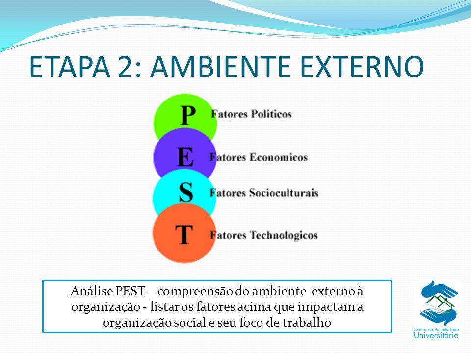 ETAPA 2: AMBIENTE EXTERNO