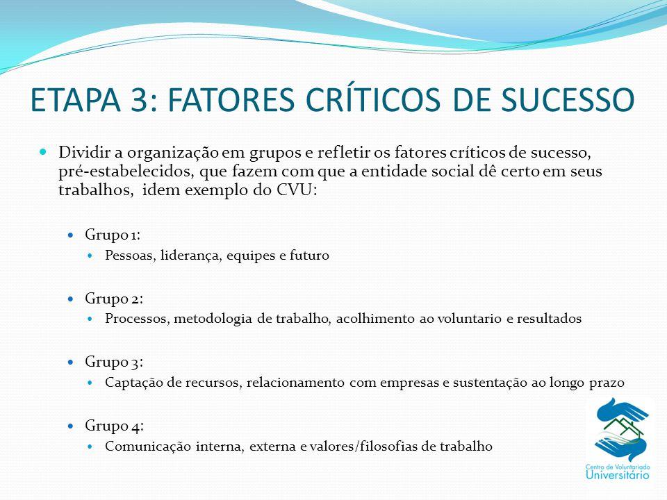 ETAPA 3: FATORES CRÍTICOS DE SUCESSO