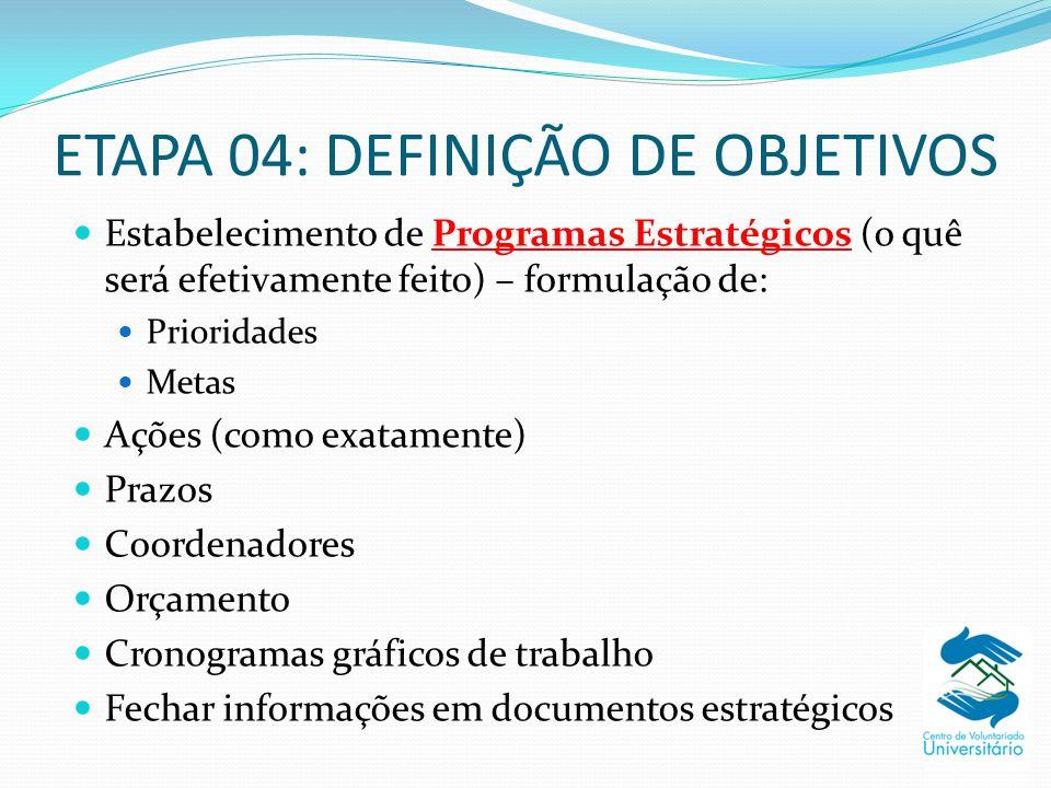 ETAPA 04: DEFINIÇÃO DE OBJETIVOS