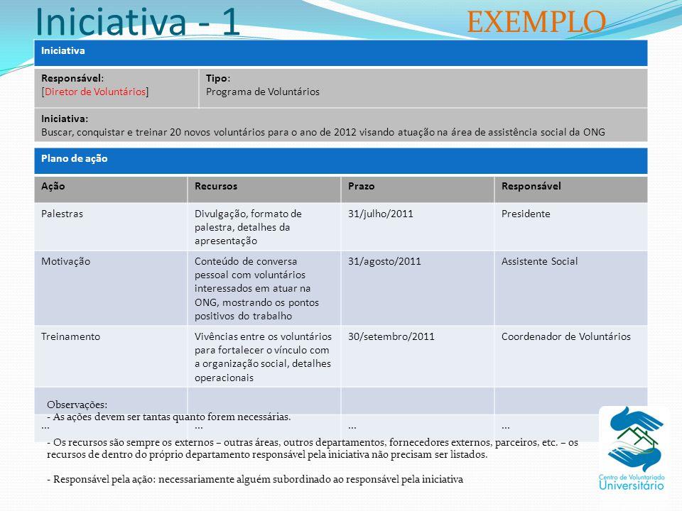 Iniciativa - 1 EXEMPLO Iniciativa Responsável: