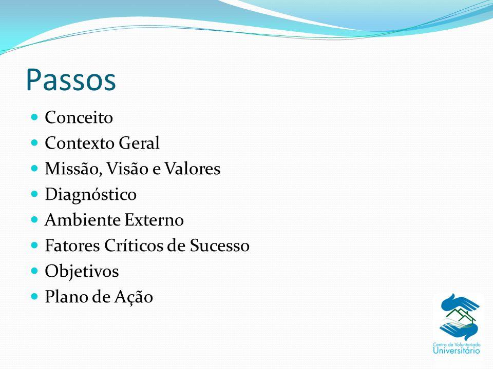 Passos Conceito Contexto Geral Missão, Visão e Valores Diagnóstico