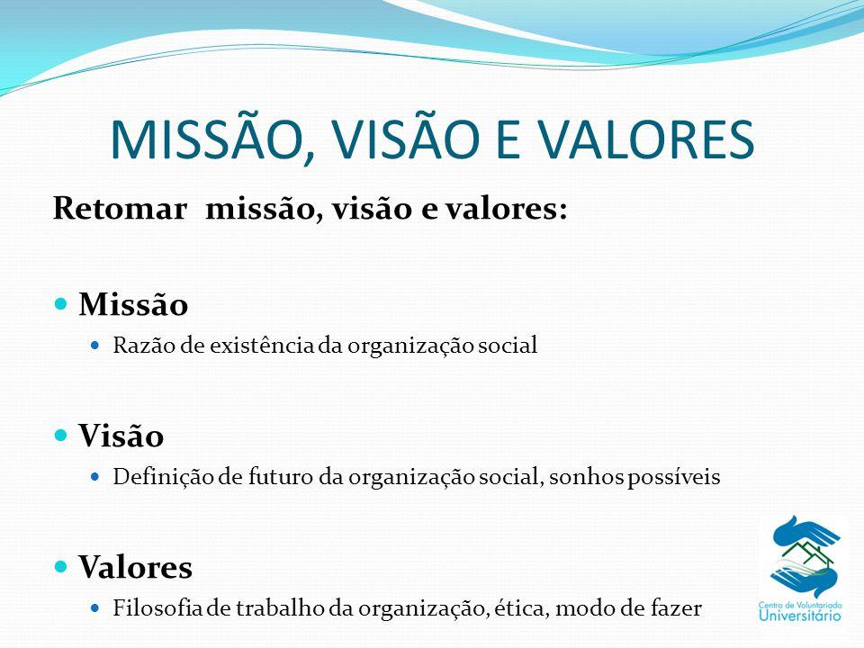 MISSÃO, VISÃO E VALORES Retomar missão, visão e valores: Missão Visão