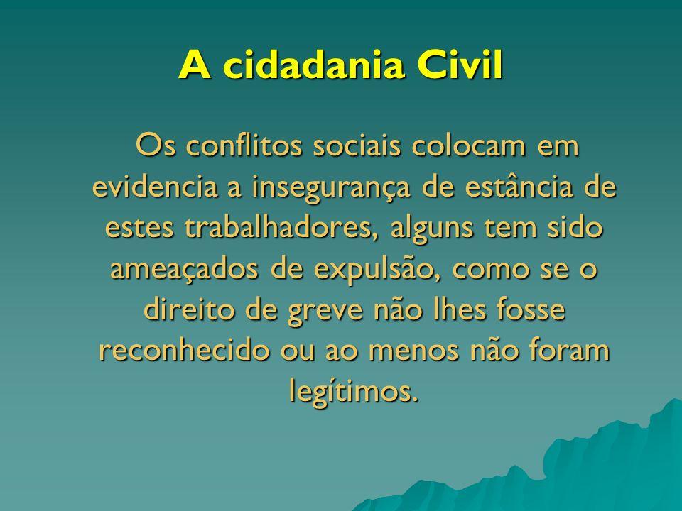 A cidadania Civil