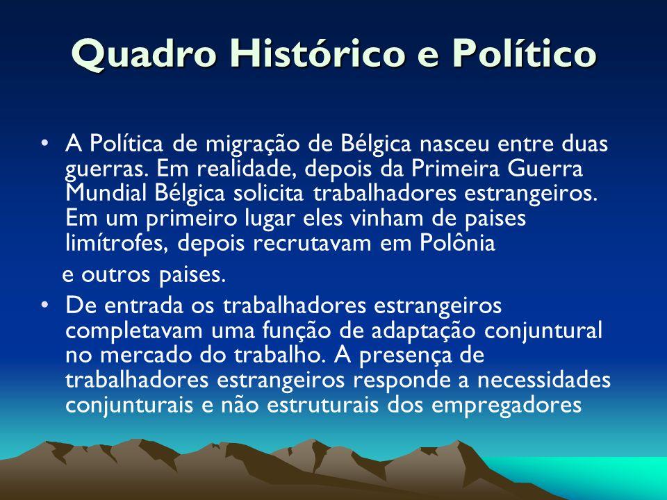 Quadro Histórico e Político
