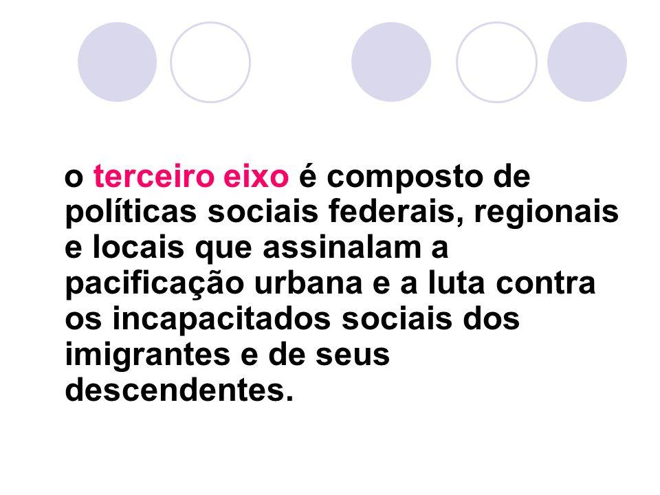 o terceiro eixo é composto de políticas sociais federais, regionais e locais que assinalam a pacificação urbana e a luta contra os incapacitados sociais dos imigrantes e de seus descendentes.