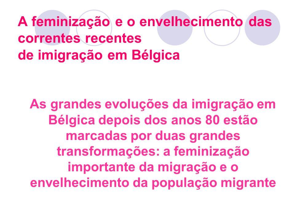 A feminização e o envelhecimento das correntes recentes de imigração em Bélgica