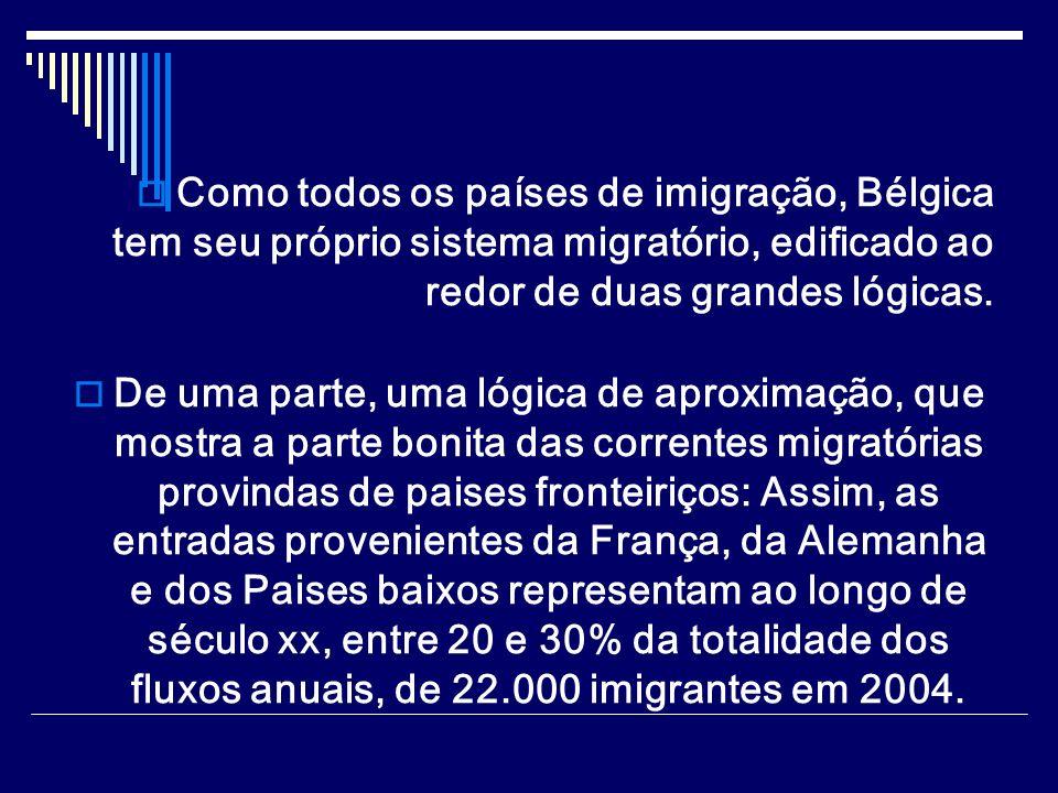 Como todos os países de imigração, Bélgica tem seu próprio sistema migratório, edificado ao redor de duas grandes lógicas.