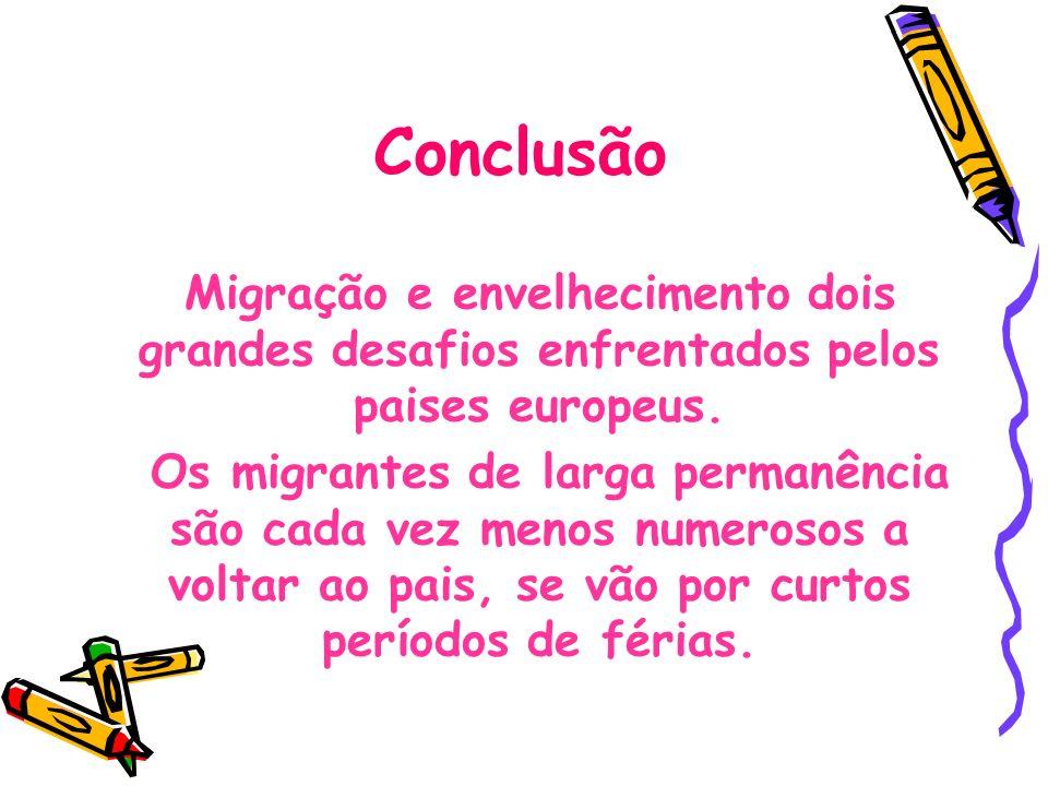 Conclusão Migração e envelhecimento dois grandes desafios enfrentados pelos paises europeus.
