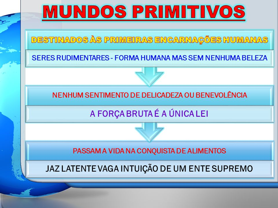 MUNDOS PRIMITIVOS JAZ LATENTE VAGA INTUIÇÃO DE UM ENTE SUPREMO