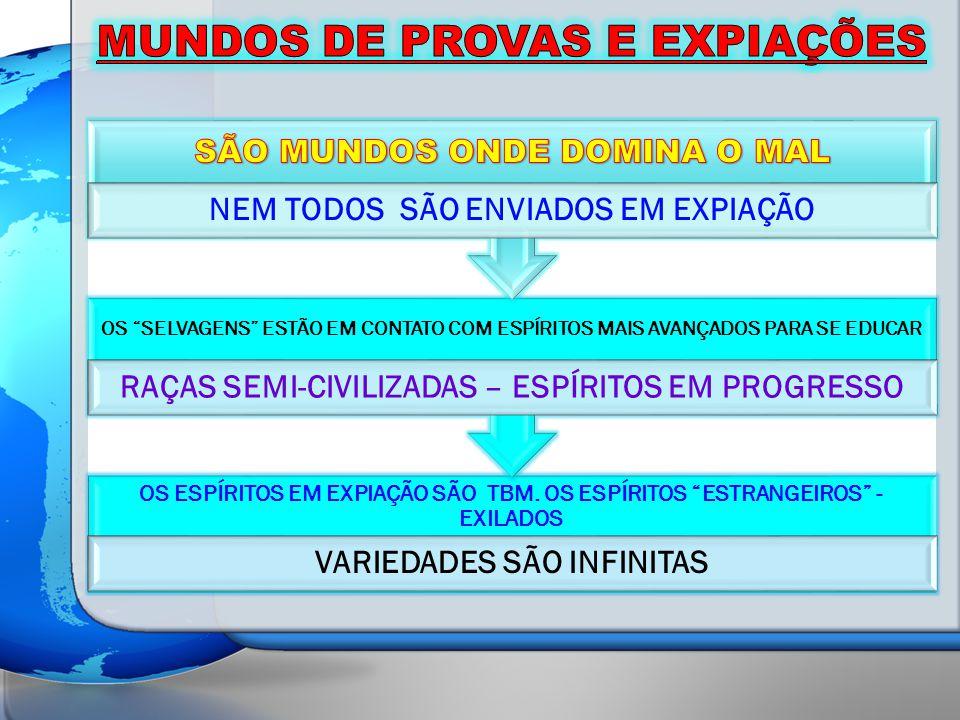MUNDOS DE PROVAS E EXPIAÇÕES
