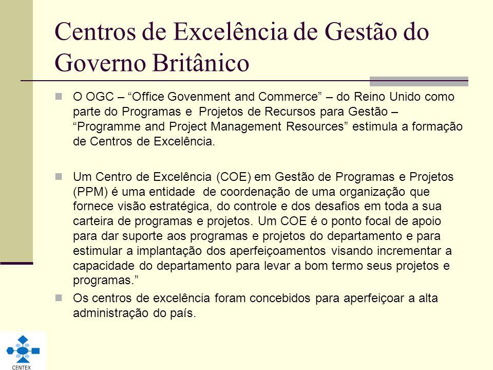 Centros de Excelência de Gestão do Governo Britânico