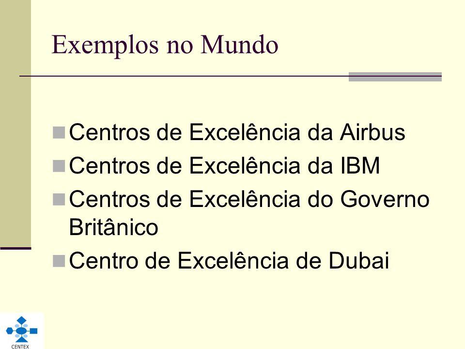 Exemplos no Mundo Centros de Excelência da Airbus