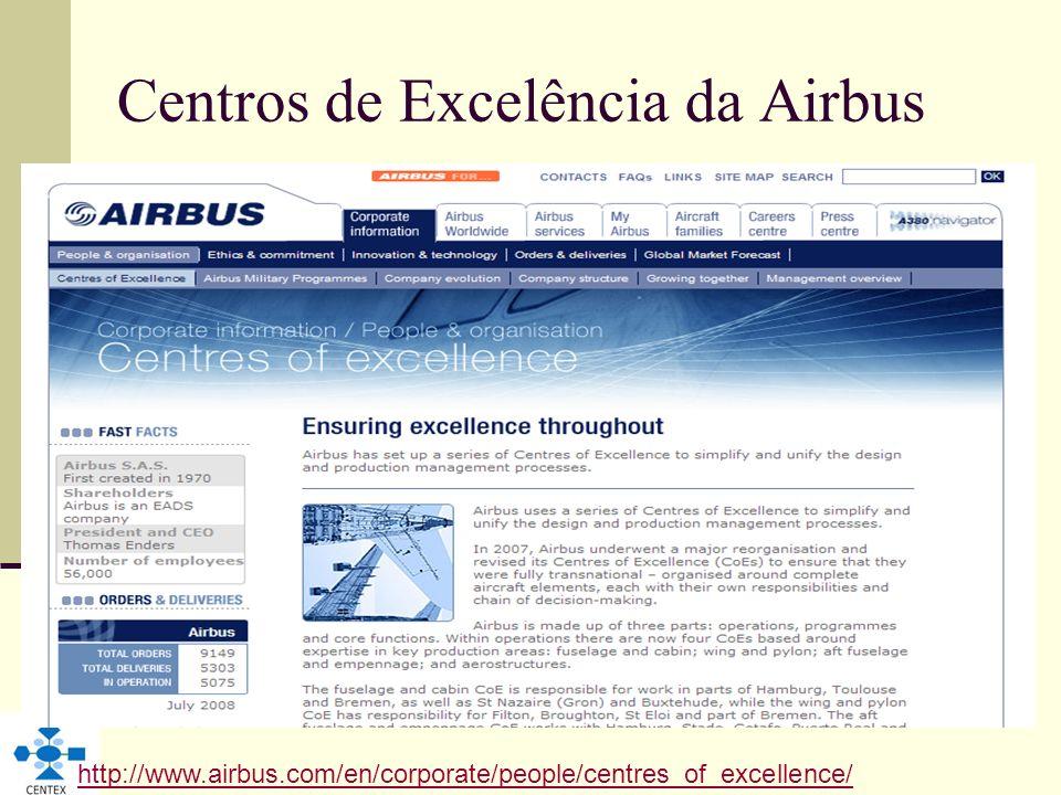 Centros de Excelência da Airbus
