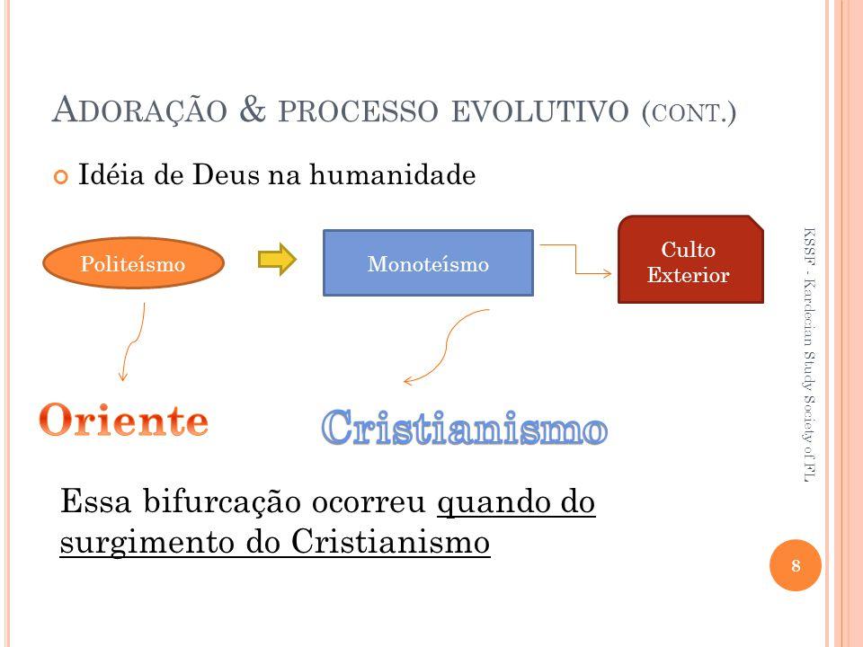 Adoração & processo evolutivo (cont.)
