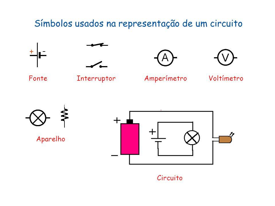 Símbolos usados na representação de um circuito