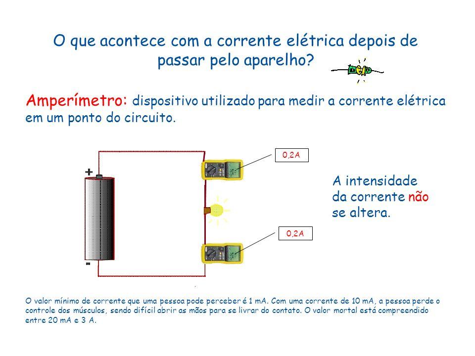 O que acontece com a corrente elétrica depois de passar pelo aparelho