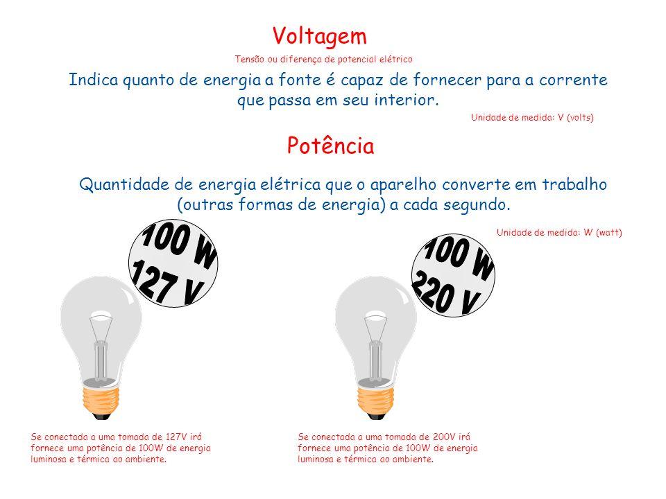 100 W 100 W 127 V 220 V Voltagem Potência