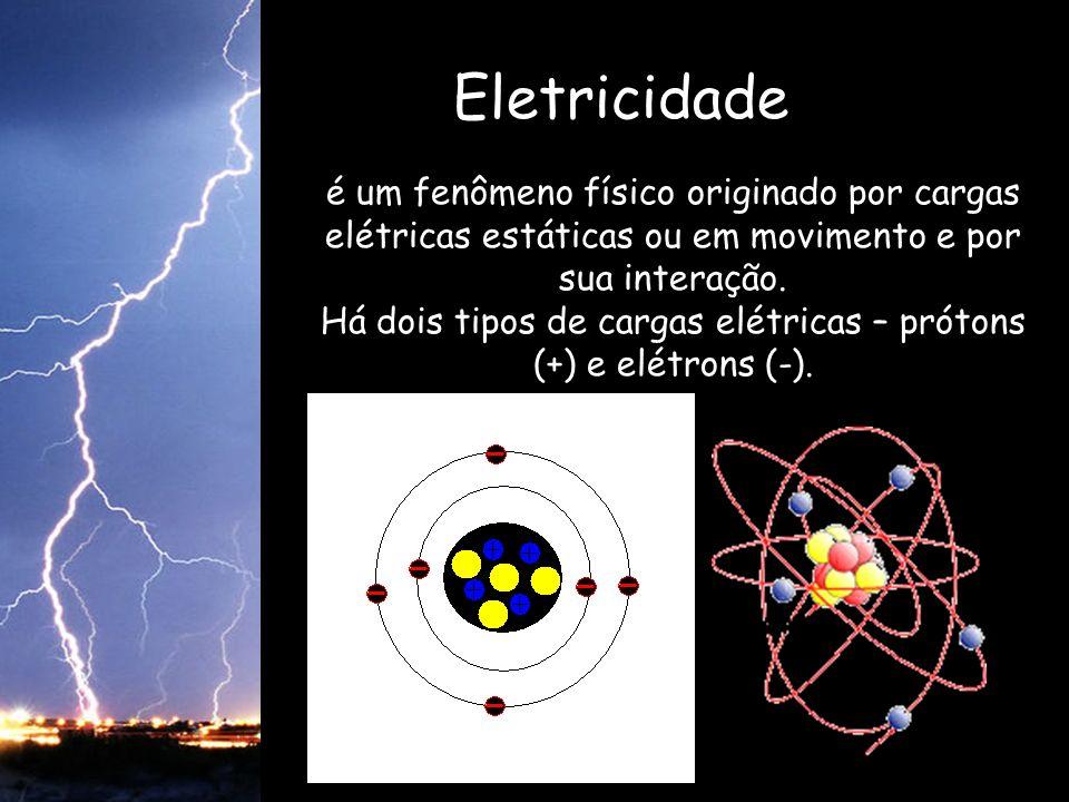 Há dois tipos de cargas elétricas – prótons (+) e elétrons (-).