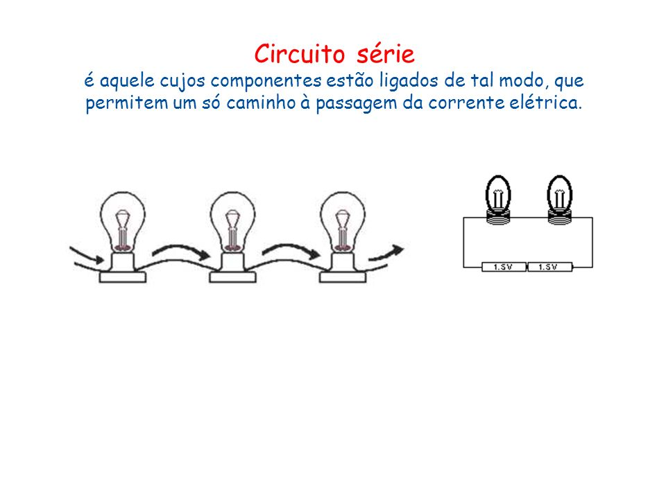 Circuito sérieé aquele cujos componentes estão ligados de tal modo, que permitem um só caminho à passagem da corrente elétrica.