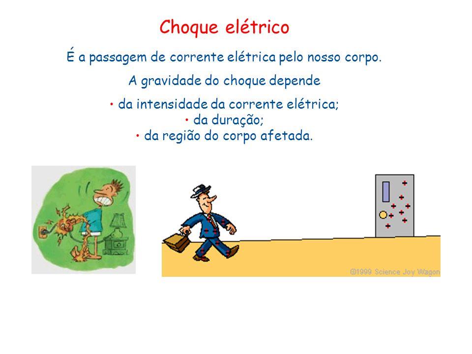 Choque elétrico É a passagem de corrente elétrica pelo nosso corpo.