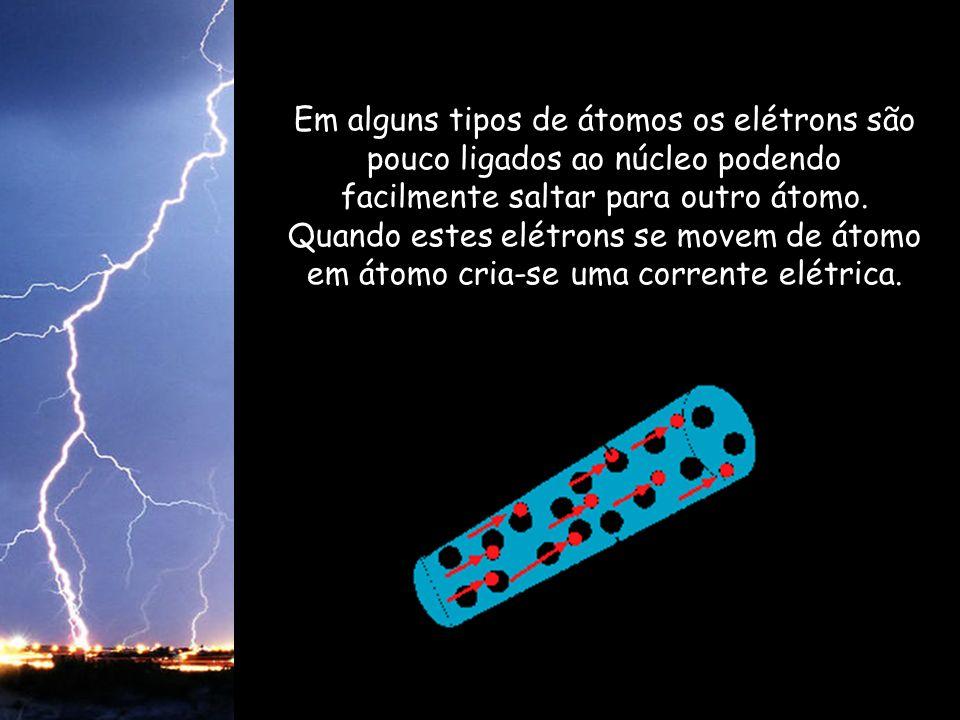 Em alguns tipos de átomos os elétrons são pouco ligados ao núcleo podendo facilmente saltar para outro átomo.