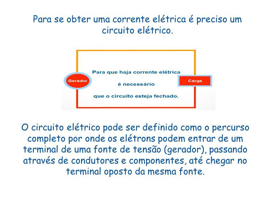 Para se obter uma corrente elétrica é preciso um circuito elétrico.