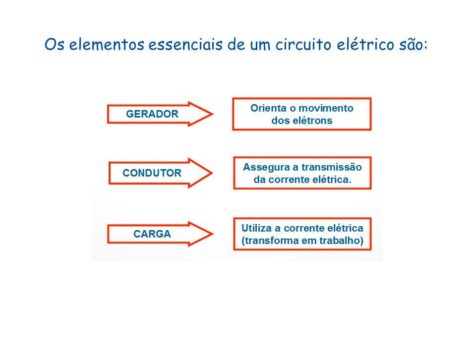 Os elementos essenciais de um circuito elétrico são: