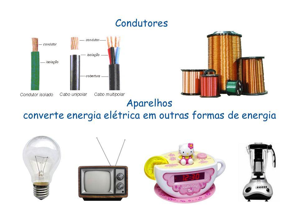 converte energia elétrica em outras formas de energia