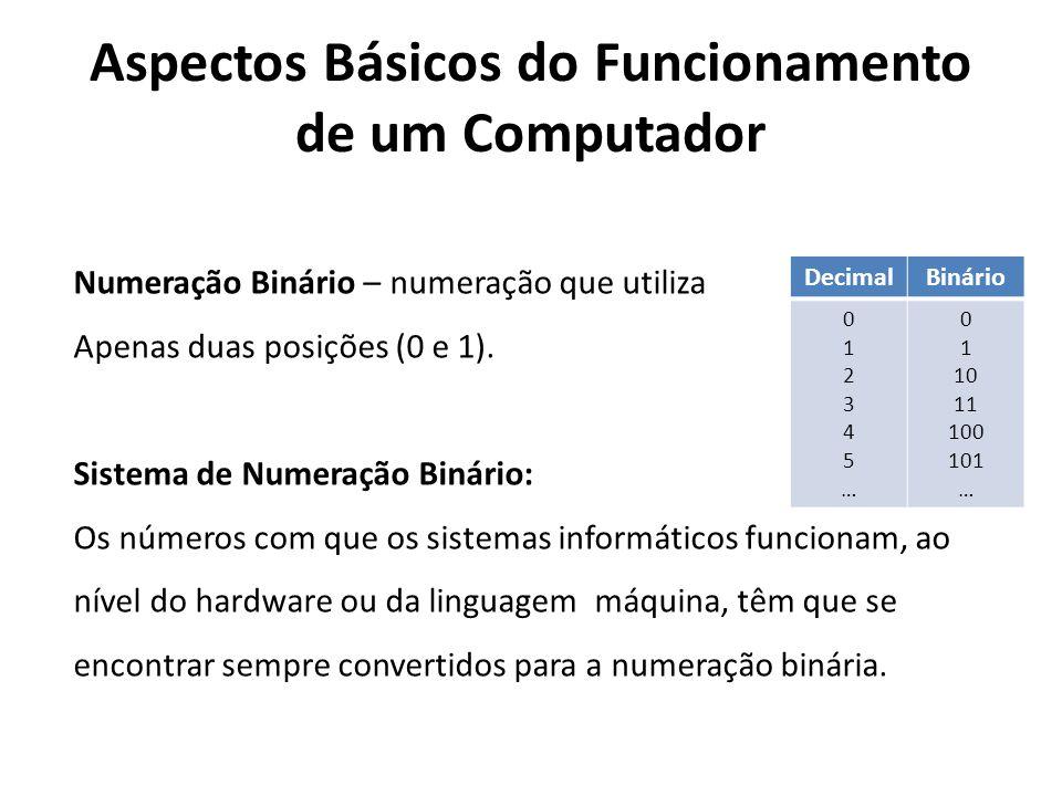 Aspectos Básicos do Funcionamento de um Computador