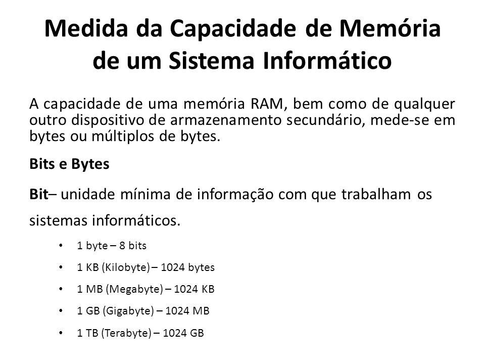 Medida da Capacidade de Memória de um Sistema Informático