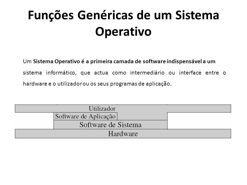 Funções Genéricas de um Sistema Operativo