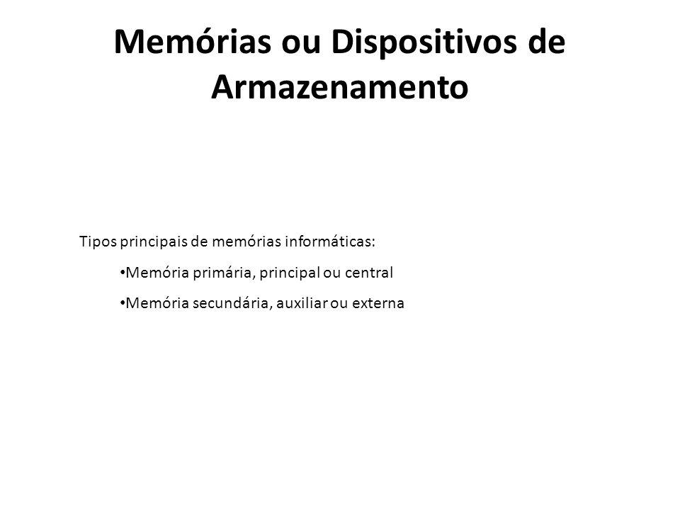 Memórias ou Dispositivos de Armazenamento