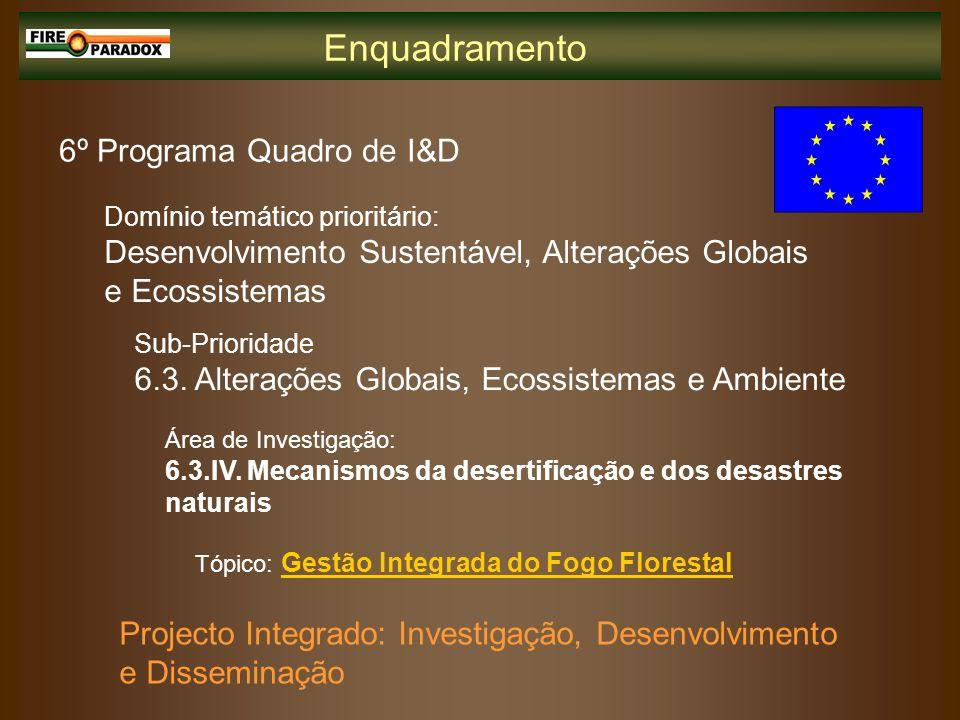 Enquadramento 6º Programa Quadro de I&D