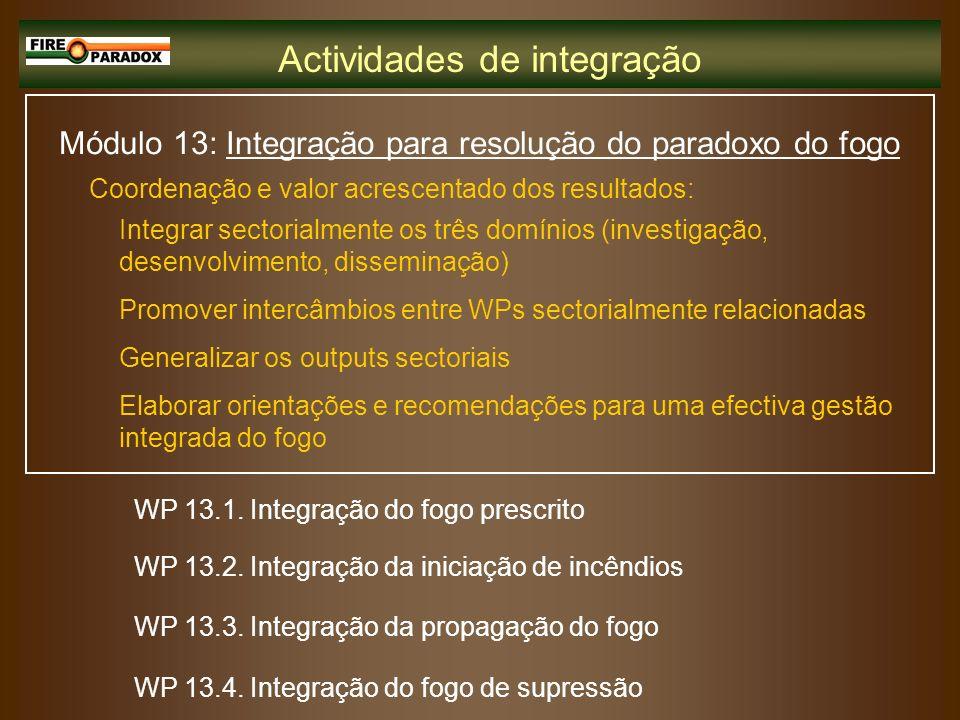 Actividades de integração