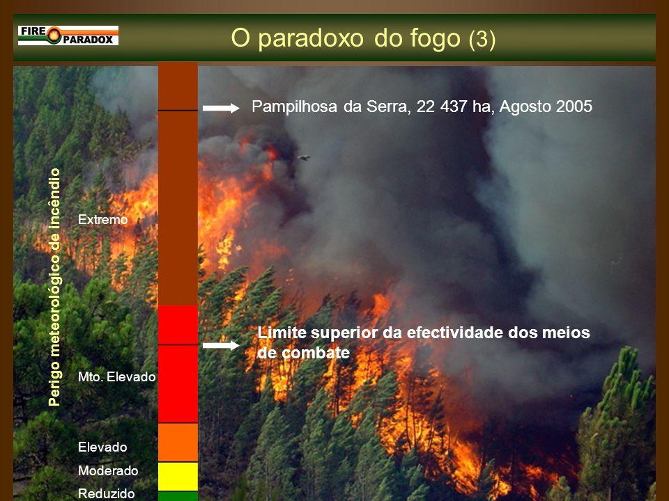 O paradoxo do fogo (3) Pampilhosa da Serra, 22 437 ha, Agosto 2005
