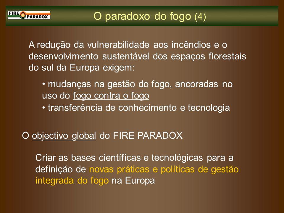 O paradoxo do fogo (4)A redução da vulnerabilidade aos incêndios e o desenvolvimento sustentável dos espaços florestais do sul da Europa exigem: