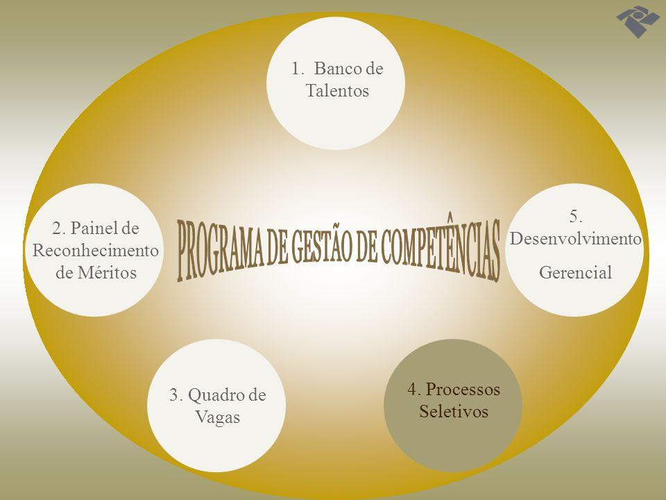 PROGRAMA DE GESTÃO DE COMPETÊNCIAS