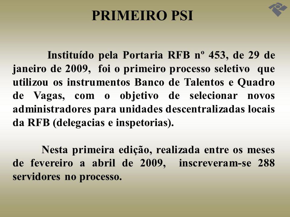 PRIMEIRO PSI