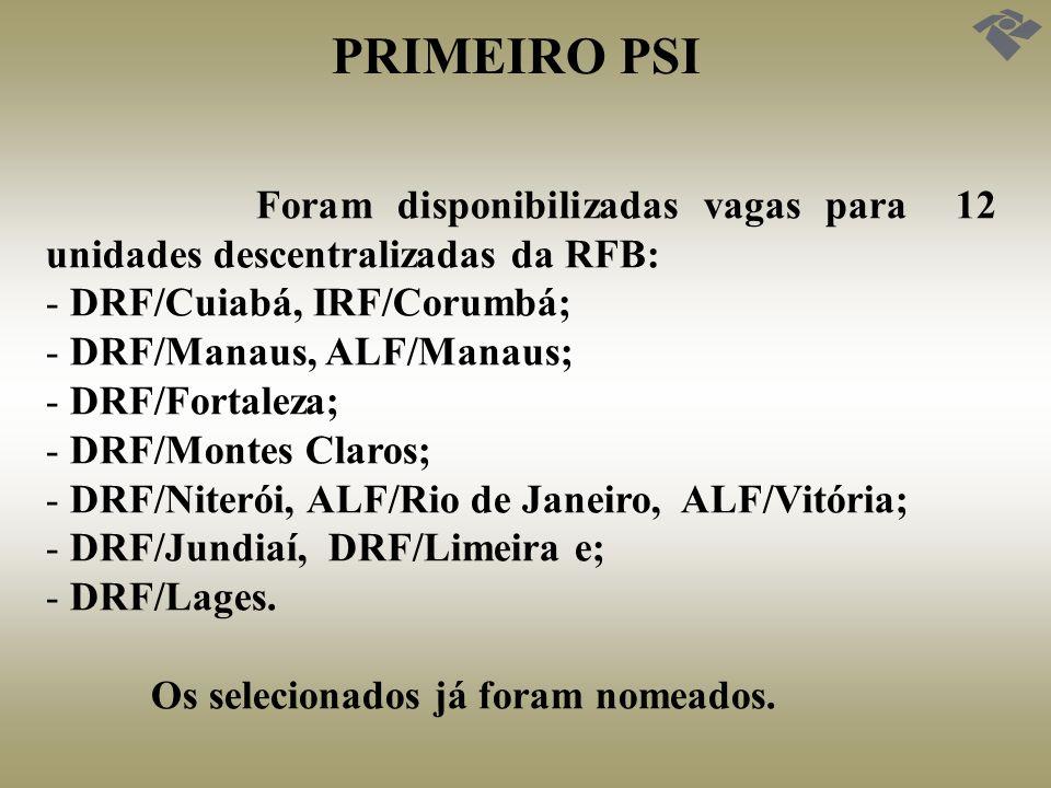 PRIMEIRO PSI Foram disponibilizadas vagas para 12 unidades descentralizadas da RFB: DRF/Cuiabá, IRF/Corumbá;